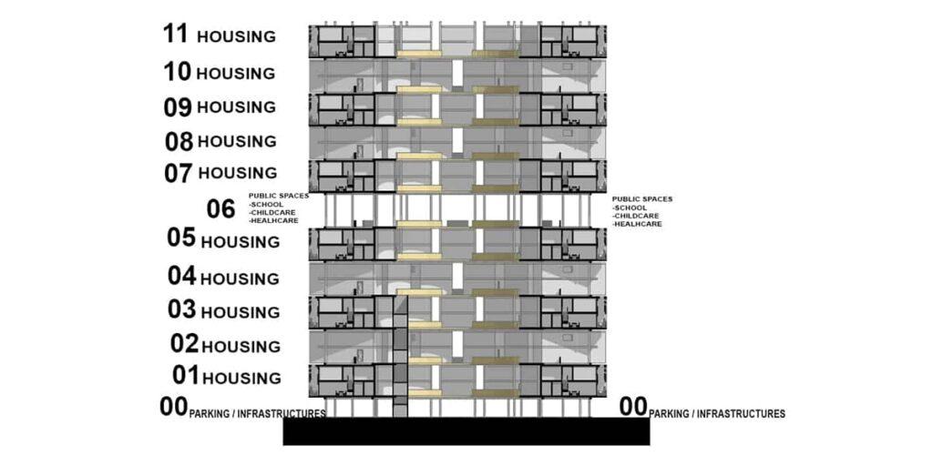 المباني المديولية كحلول للتصميم المعماري