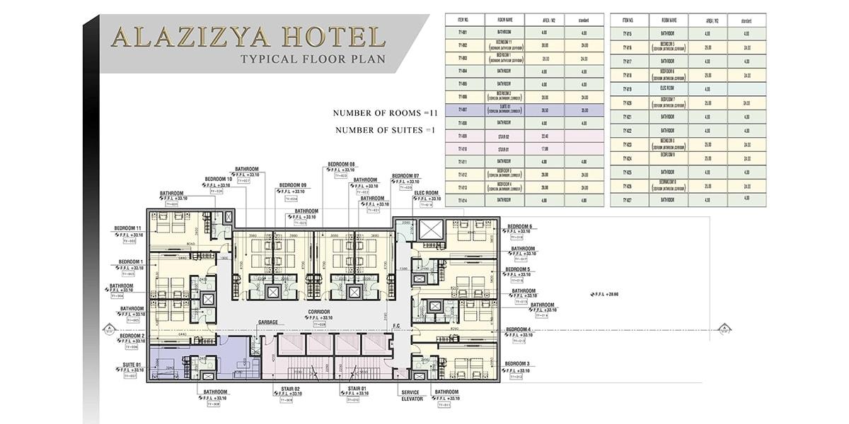 azizia hotel inj