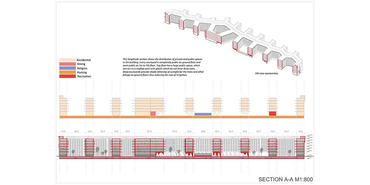 plan architectural Deyar Al Assayla par INJ ARCHITECTS à la Mecque