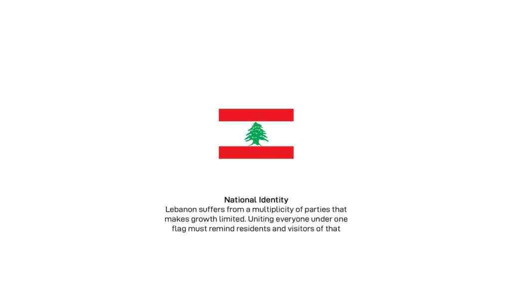 reconstruction of Beirut INJ ARCHITECTS
