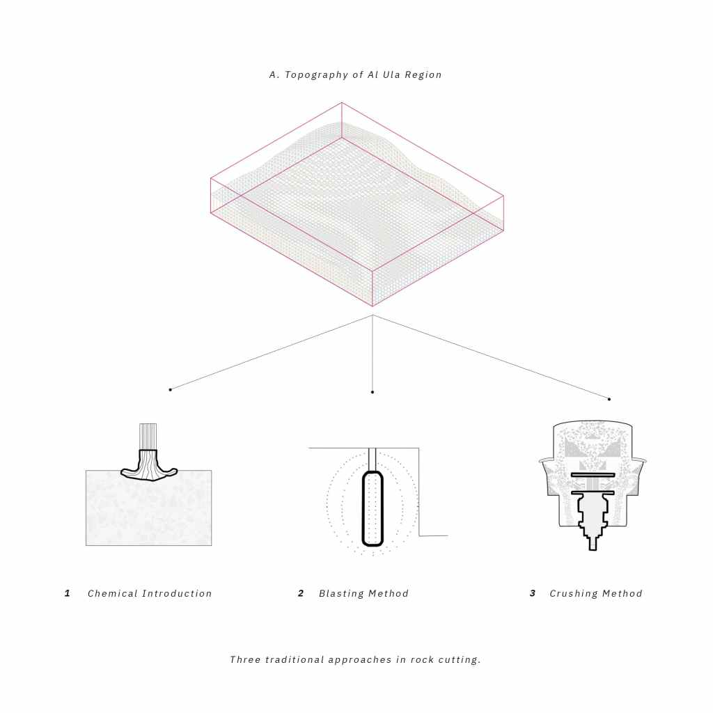 Sustainability Architectural INJ ARCHITECTS