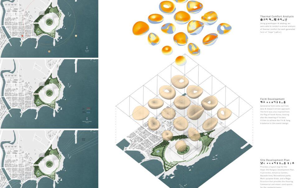 Conception architecturale moderne du YIN YANG OLD HANGLAS