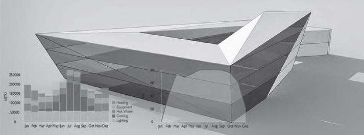 خمسة عوامل تؤدي إلى التغيير في الهندسة المعمارية